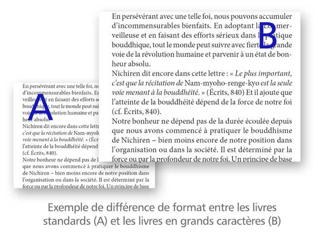 Comparaison entre les deux formats de livres